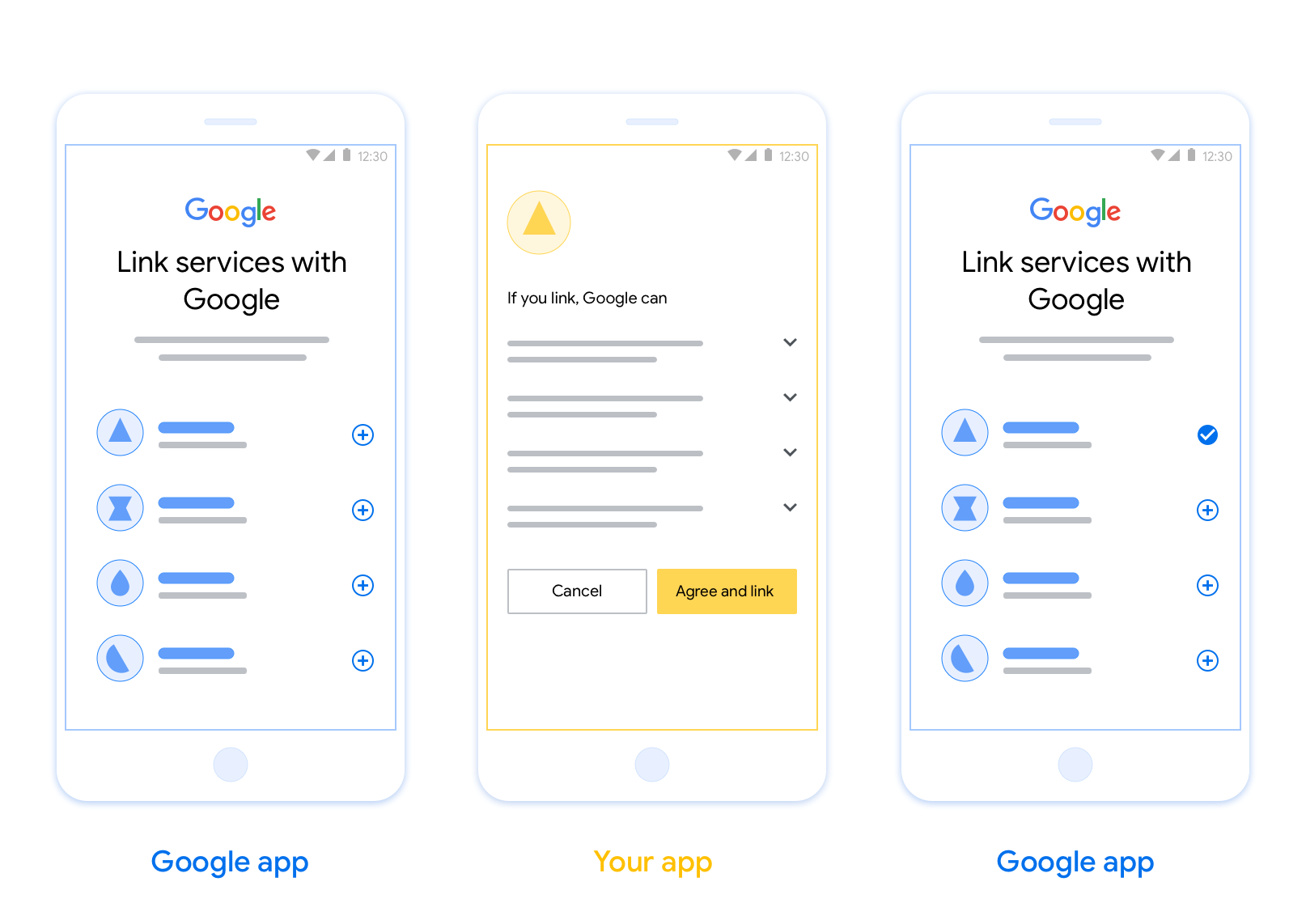 This figure shows the steps for a user to link their Google account             to your authentication system. The first screenshot shows how a user             can select your app if their Google account is linked to your app.             The second screenshot shows the confirmation for linking their             Google account with your app. The third screenshot shows a             successfully linked user account in the Google app.