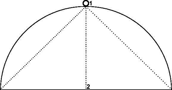 0도의 각도로 지도 위치 바로 위에 배치된 카메라의 기본 위치를 보여주는 다이어그램