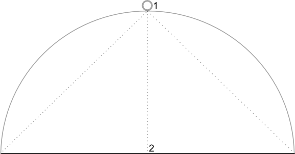 Схема, показывающая положение камеры по умолчанию непосредственно над картой под нулевым углом