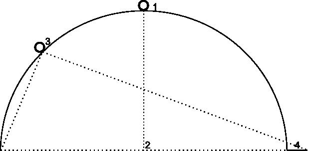 Схема, показывающая положение камеры под углом 45 градусов с уровнем масштабирования 18