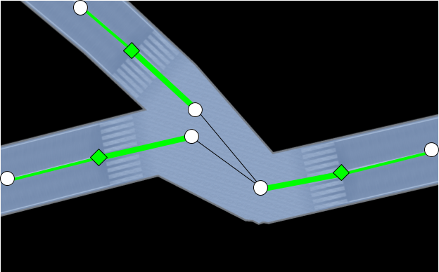 Road lattice adjustments made by intersections.