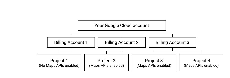 Diagrama con una configuración que incumple las condiciones.