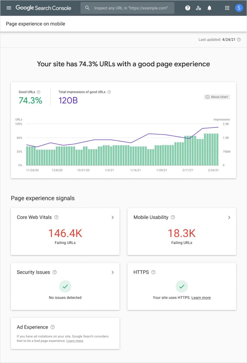 Raport dotyczący wyglądu idziałania strony wSearch Console