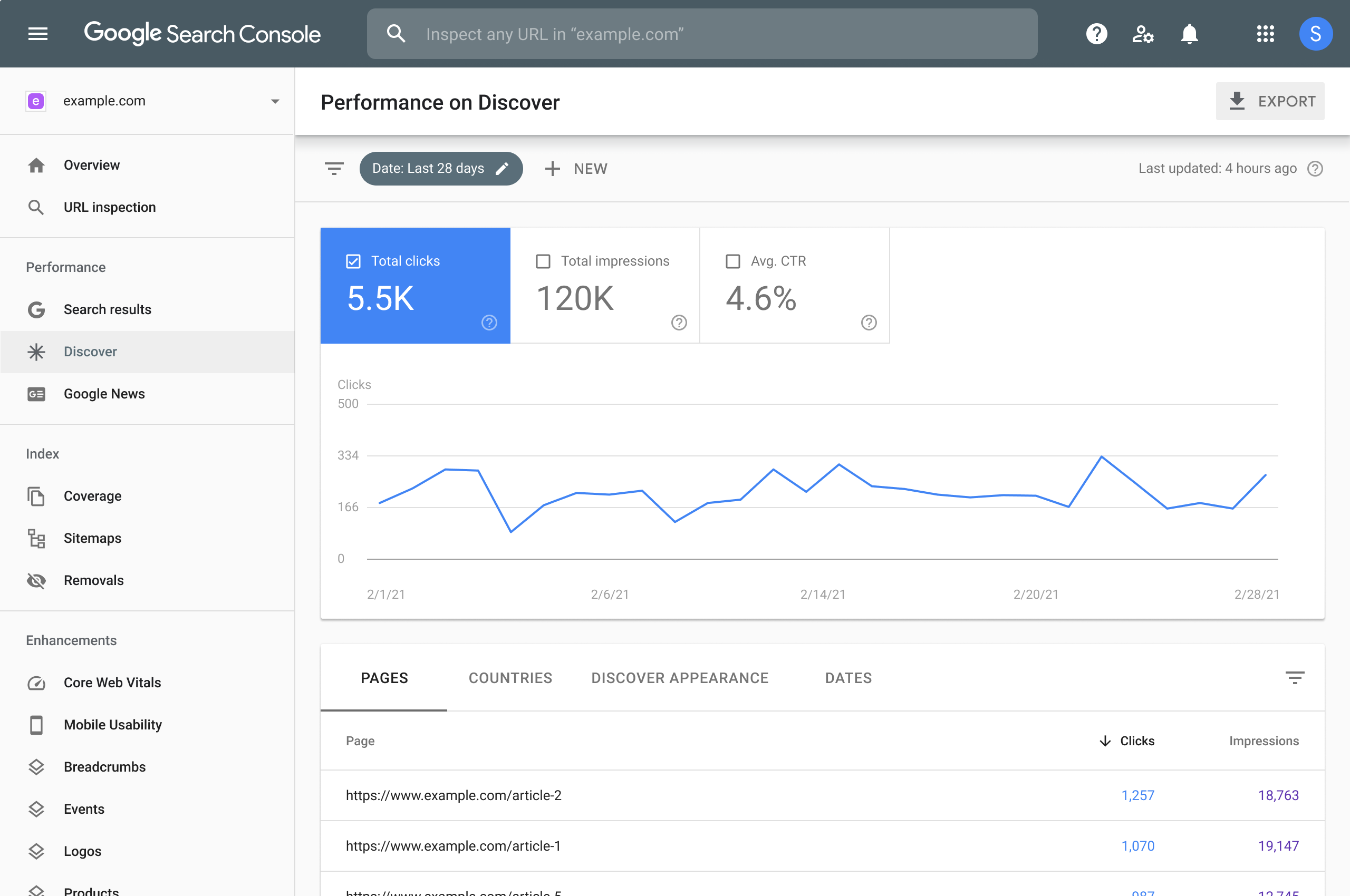 Google Search Console Keşfet performans raporu