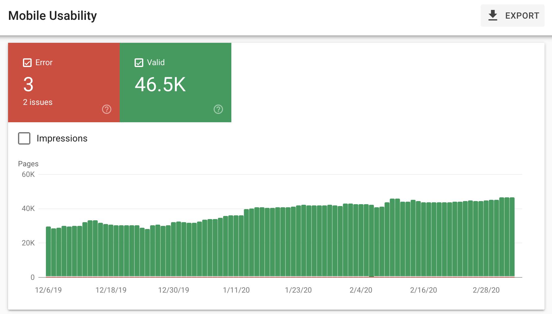 Rapport sur l'ergonomie mobile dans la SearchConsole