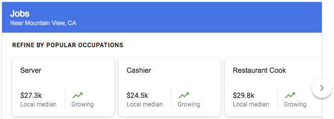 salary estimate example in search results